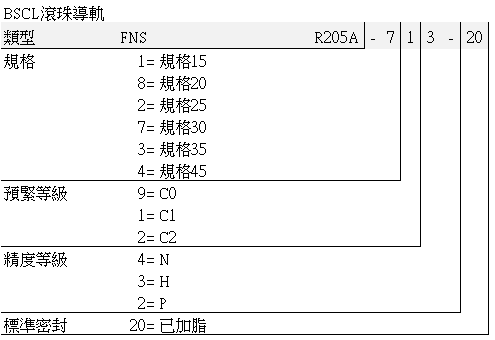 bscl-fns(02).png